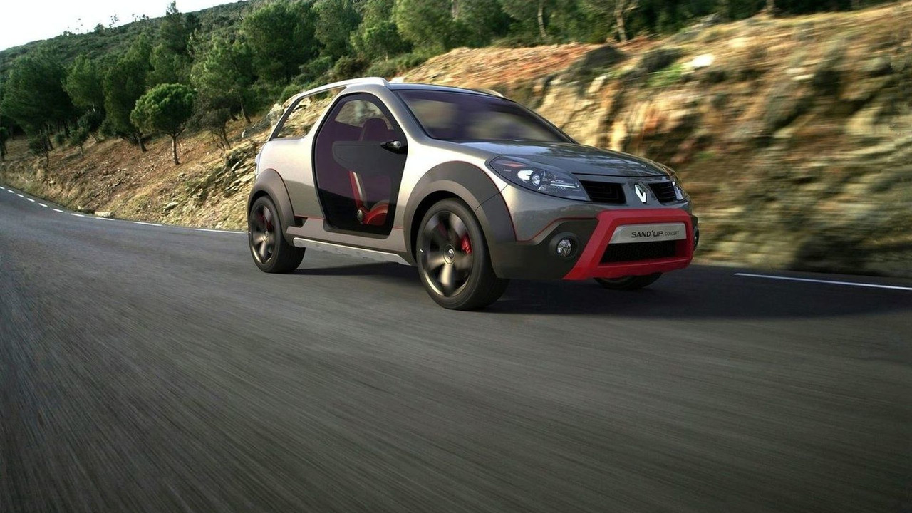 Renault Sandero Sand'Up Concept