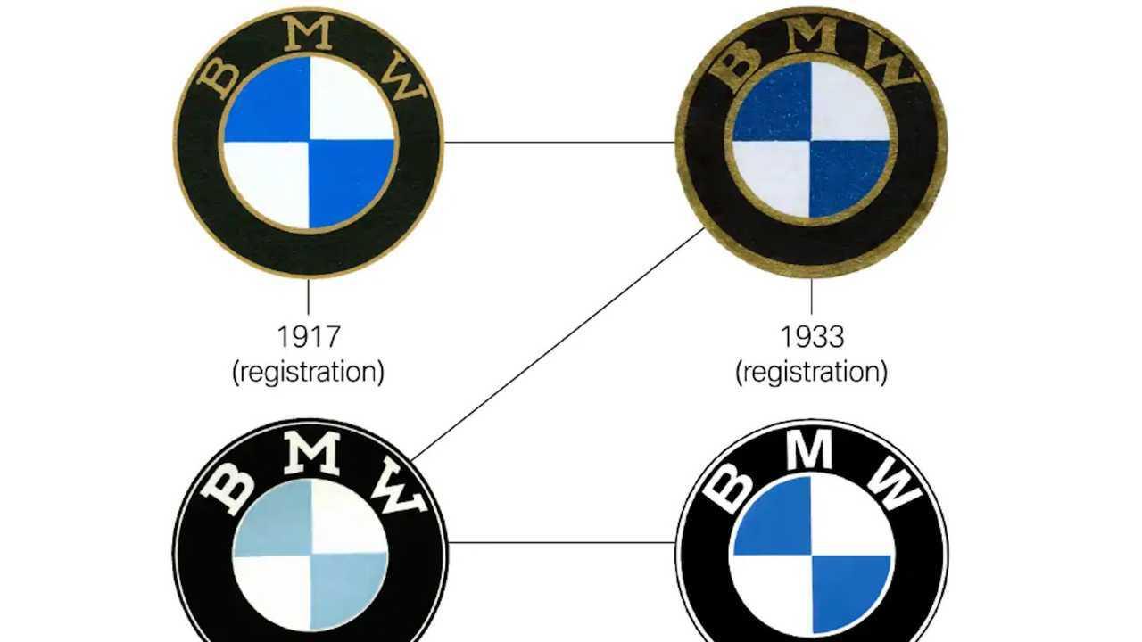Bmw Logo Doesn T Actually Depict A Propeller