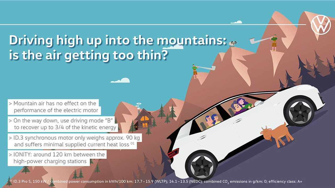 Let's see where the ID.3 can take us: Driving to the mountains: the air is getting thinner!