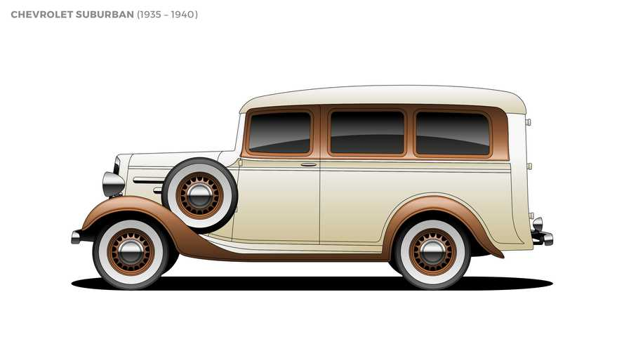 Chevrolet Suburban Generations