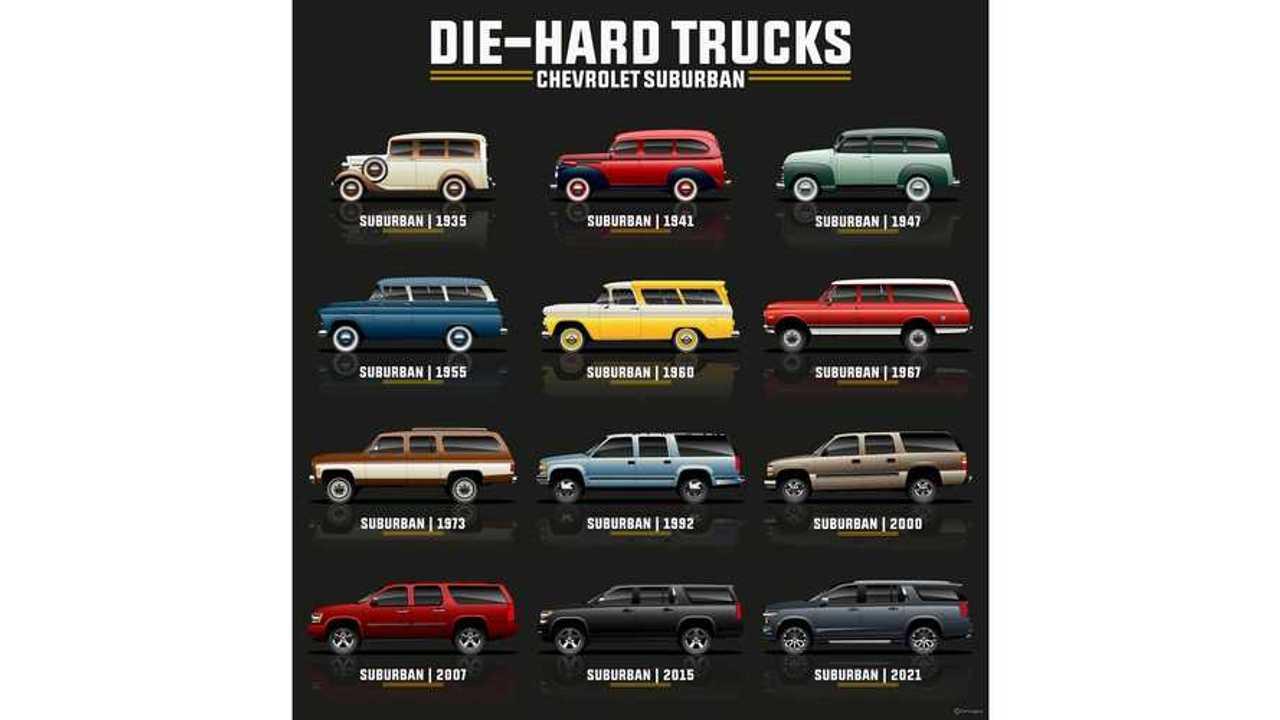 Chevrolet Suburban Generations Side