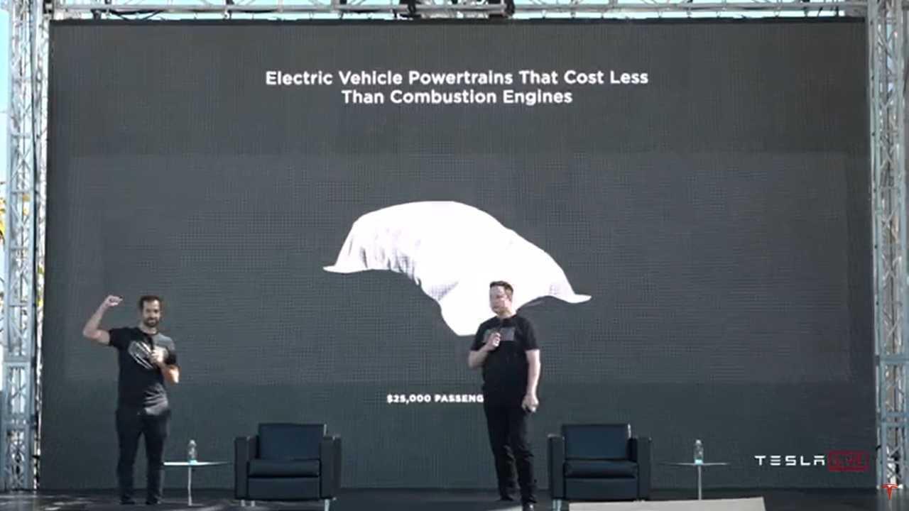 Réunion des actionnaires de Tesla 2020 et Journée de la batterie