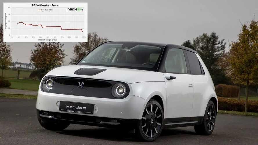 Honda e: Enttäuschendes Verhalten beim Schnellladen