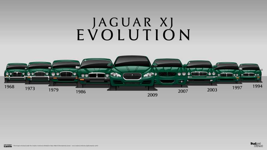 Estas son las 9 generaciones del exclusivo Jaguar XJ