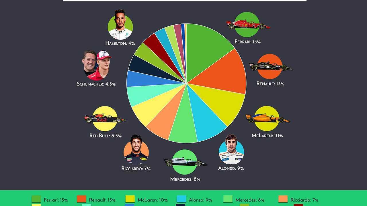 App Motorsport fans