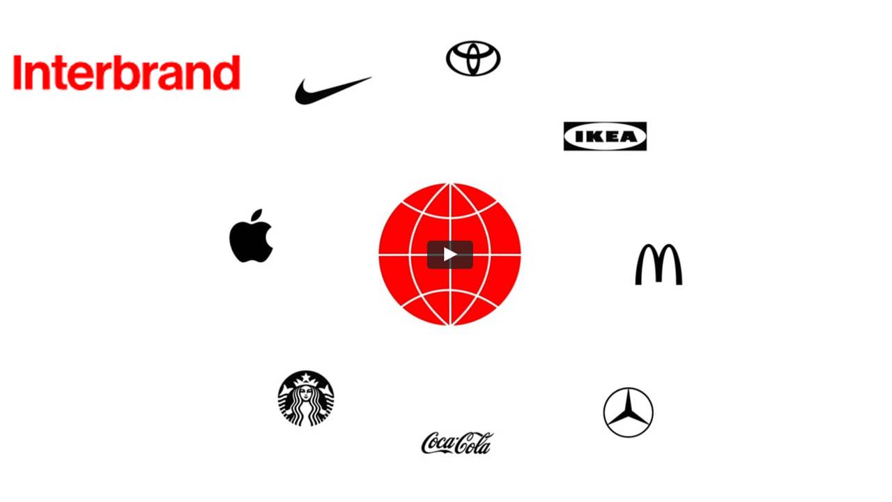Cover best brand