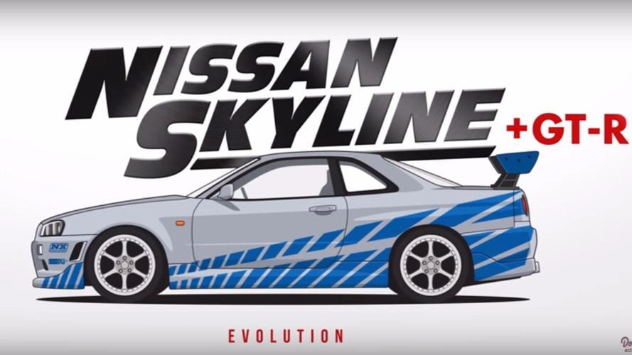 VIDÉO - L'évolution de la Nissan Skyline en deux minutes