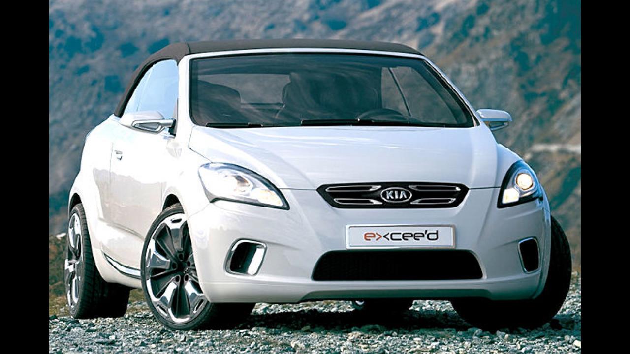 Kias Kompakt-Cabrio