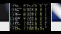 Fórmula 1: Red Bull vence com dobradinha de Vettel e Webber - Barrichello termina em 3°