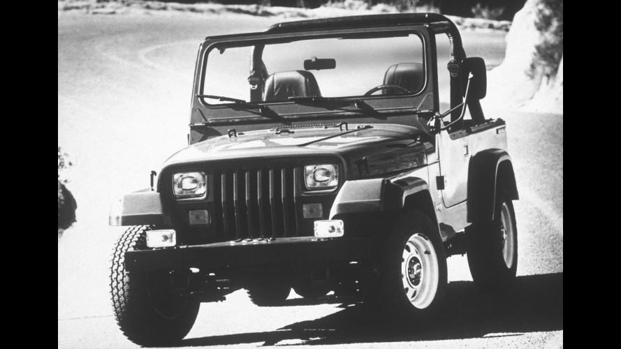 Jeep Wrangler, così è nata la