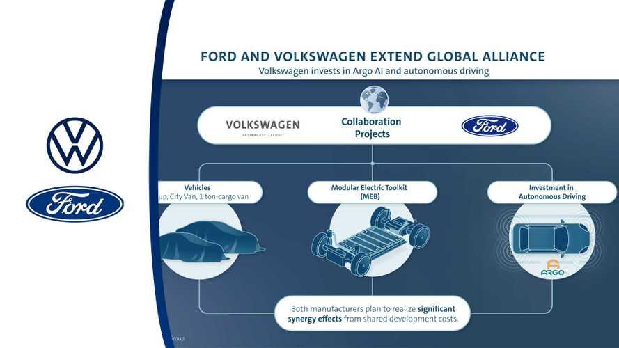 Volkswagen e Ford, ora l'alleanza è ufficiale