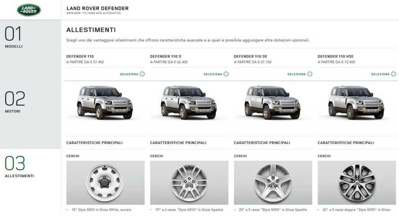 Copertina Land Rover Defender, prezzi, allestimenti