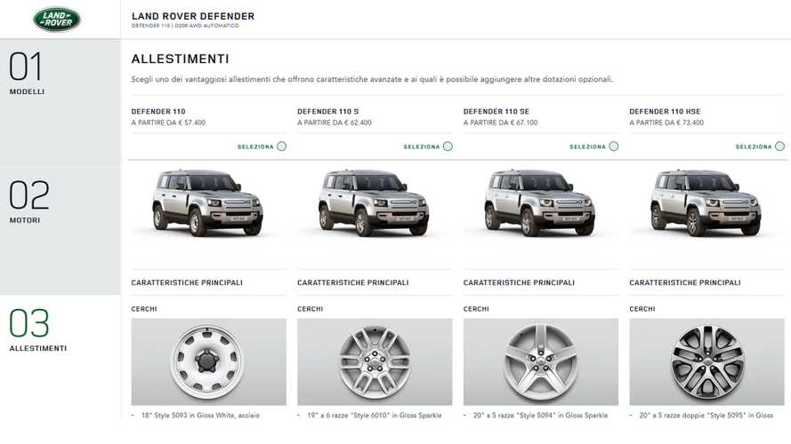 Ecco quanto costa la nuova Land Rover Defender