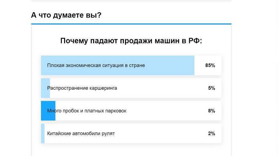 Россияне назвали главный фактор падения продаж автомобилей в РФ
