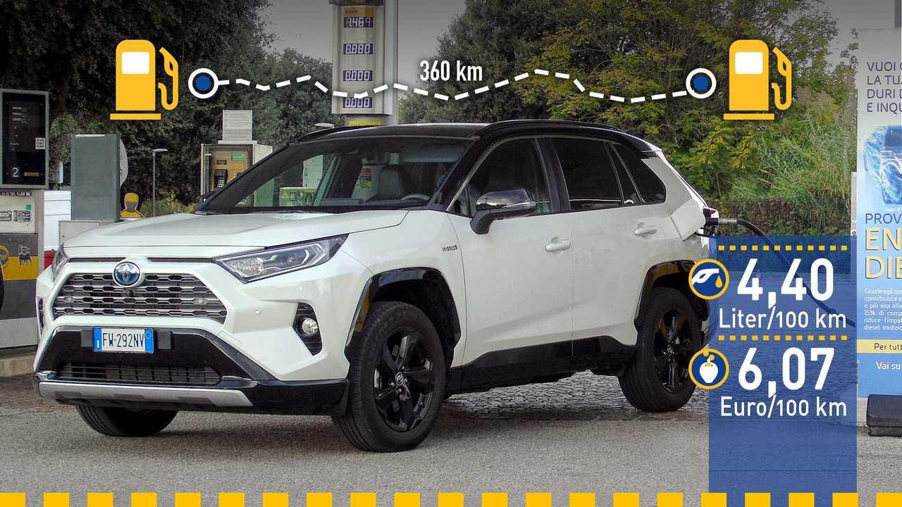 Toyota RAV4 Hybrid (2019) im Verbrauchstest