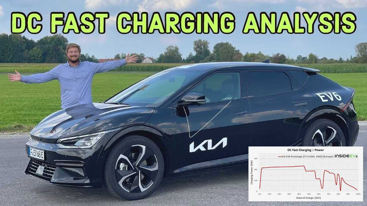 Kia EV6 (Vorserienversion) im Schnelllade-Test