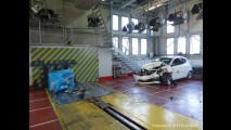 Crash test Lancia Y