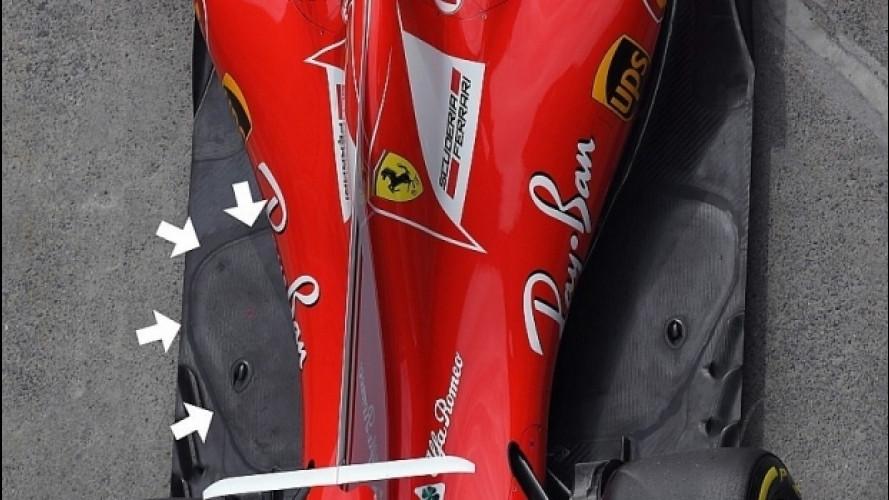 Formula 1, Ferrari in Bahrain con un fondo innovativo?
