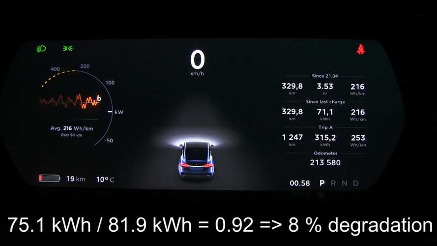 Tesla Model X P90DL Battery Degradation After 62,000 Miles: Video