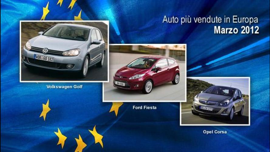Mercato auto Europa: la Top Ten di marzo