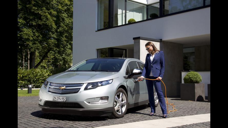 Quanto costano le auto elettriche con gli incentivi