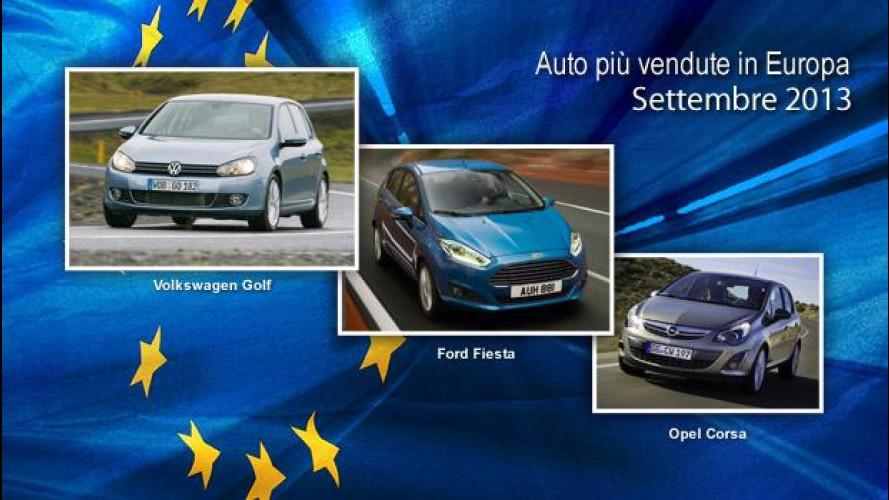 Le auto più vendute in Europa, la classifica di settembre 2013