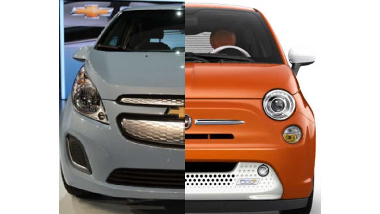 Consumer Reports Says Leasing is the Right Financial ...