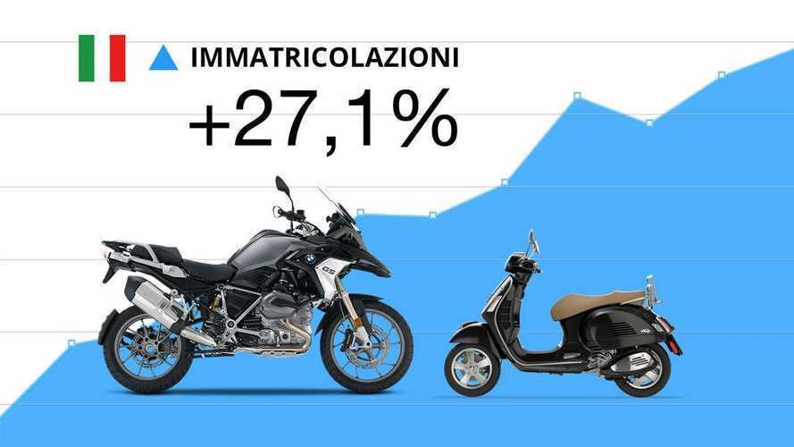 Mercato moto e scooter: marzo a gonfie vele
