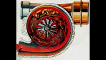 Sovralimentazione Meccanica - Turbocompressore