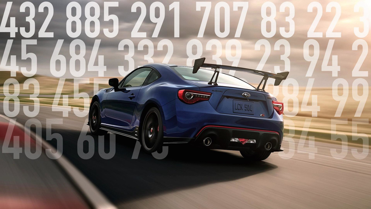 Subaru BRZ ts Motor Math
