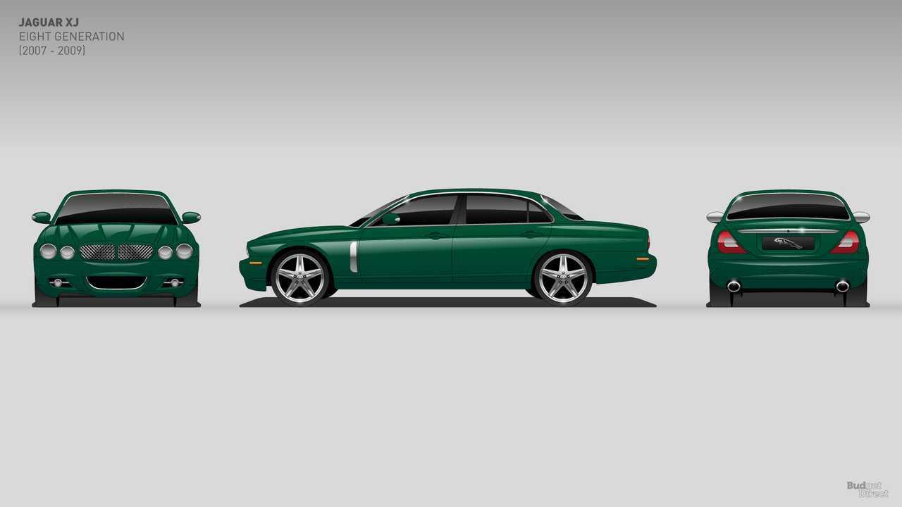 Jaguar XJ (2007 - 2009)