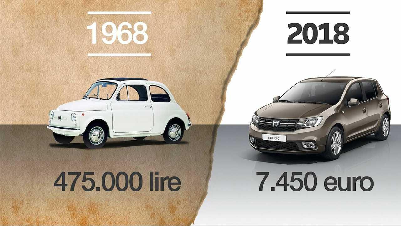 auto costa meno 2