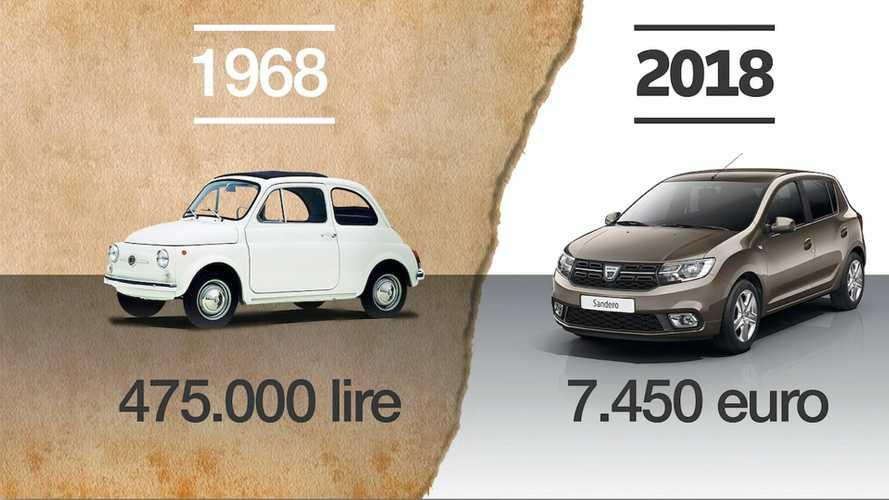 L'auto che costa meno: 245 euro nel 1968, 7.450 euro oggi