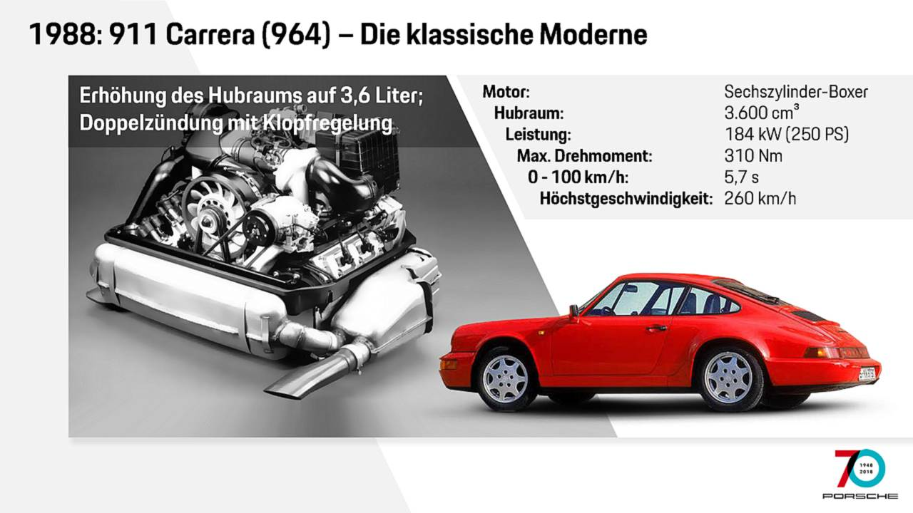 Motor 964