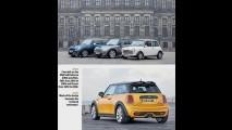 Novo MINI Cooper 2014 é revelado antes da apresentação oficial