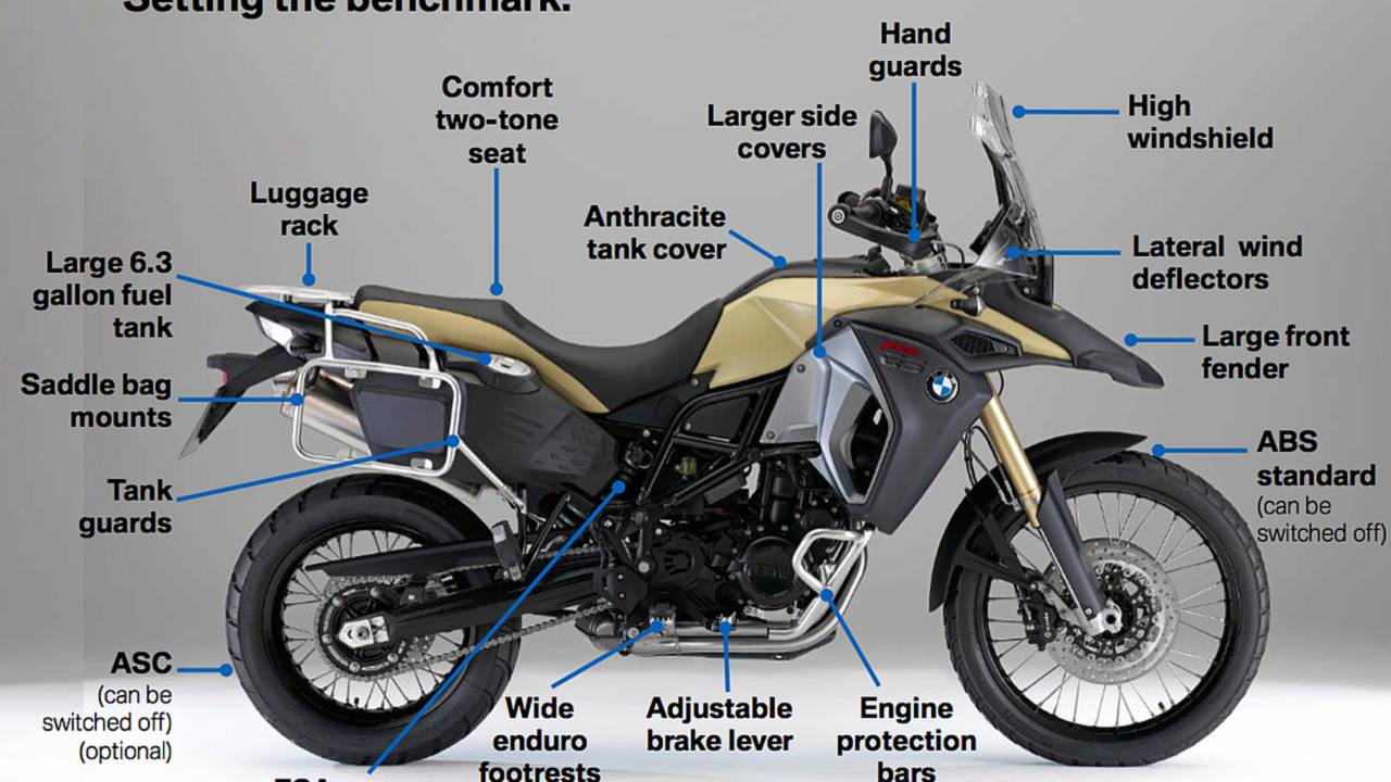 Swell Rideapart Review 2014 Bmw F 800 Gs Adventure Bralicious Painted Fabric Chair Ideas Braliciousco