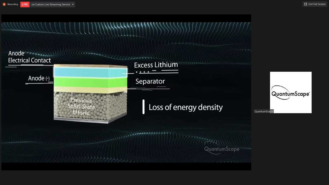 QuantumScape Reveals The First Performance Data Of Its Solid-State Battery