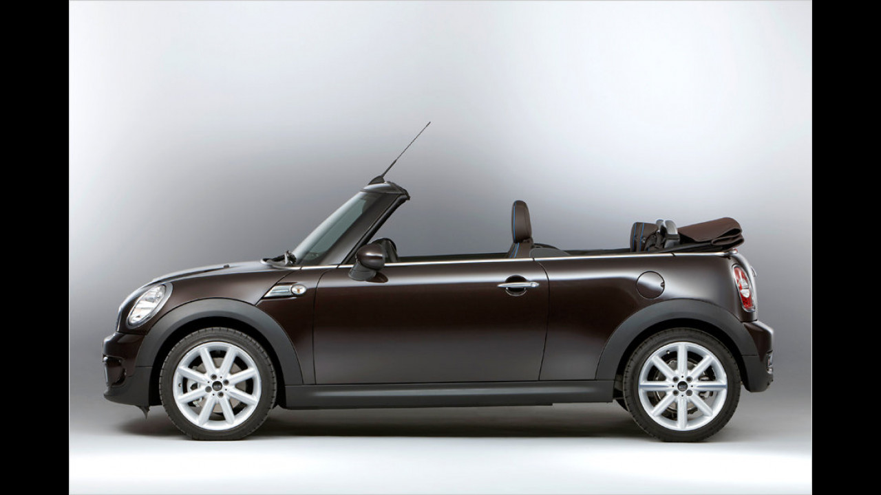Mini Cabrio ,Highgate