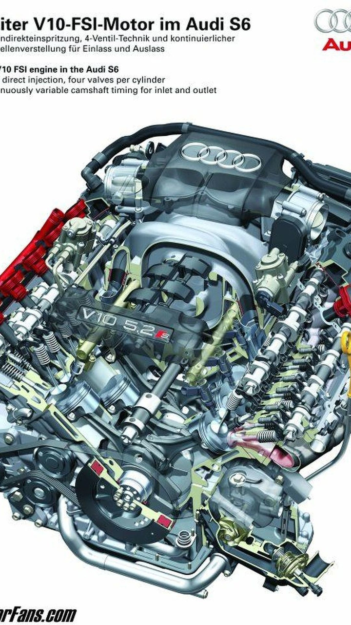 Audi S6 5.2 liter FSI V10 engine diagram