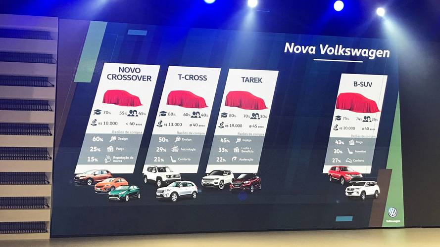 VW confirma crossover abaixo do T-Cross para o Brasil
