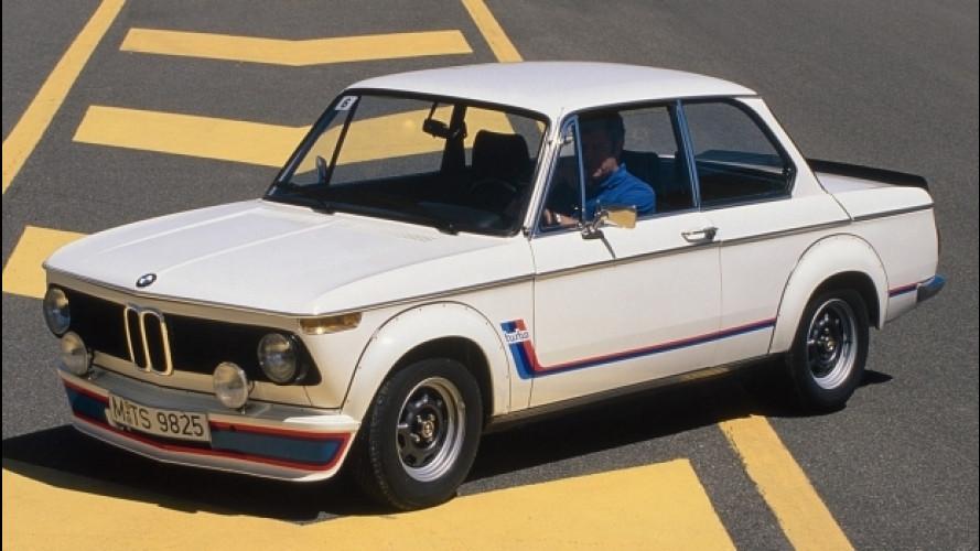 BMW 2002 Turbo, licenza