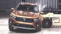 Dacia Sandero (2021): Nur 2 Sterne im EuroNCAP-Crashtest