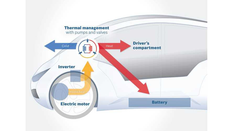 Bosch To Present Heat Pump That Could Extend Electric Car Range By 25% In WInter
