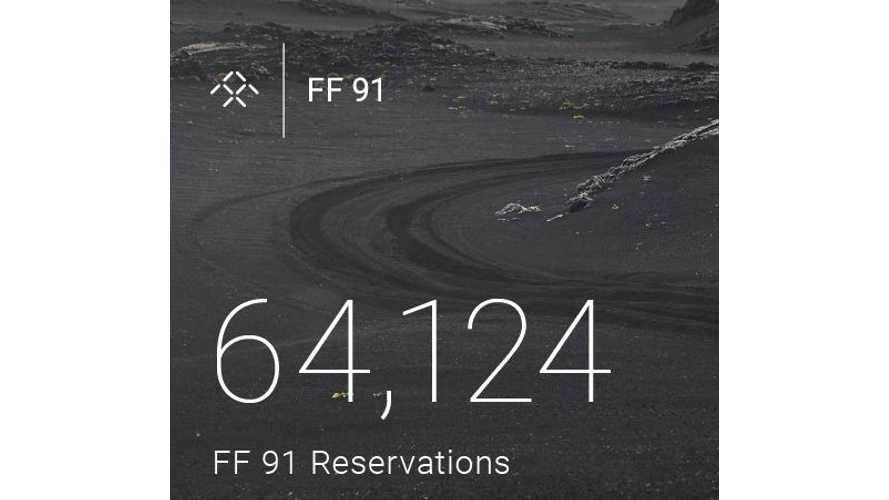 Faraday Future Claims To Have Logged Over 64,000 FF 91 Reservations