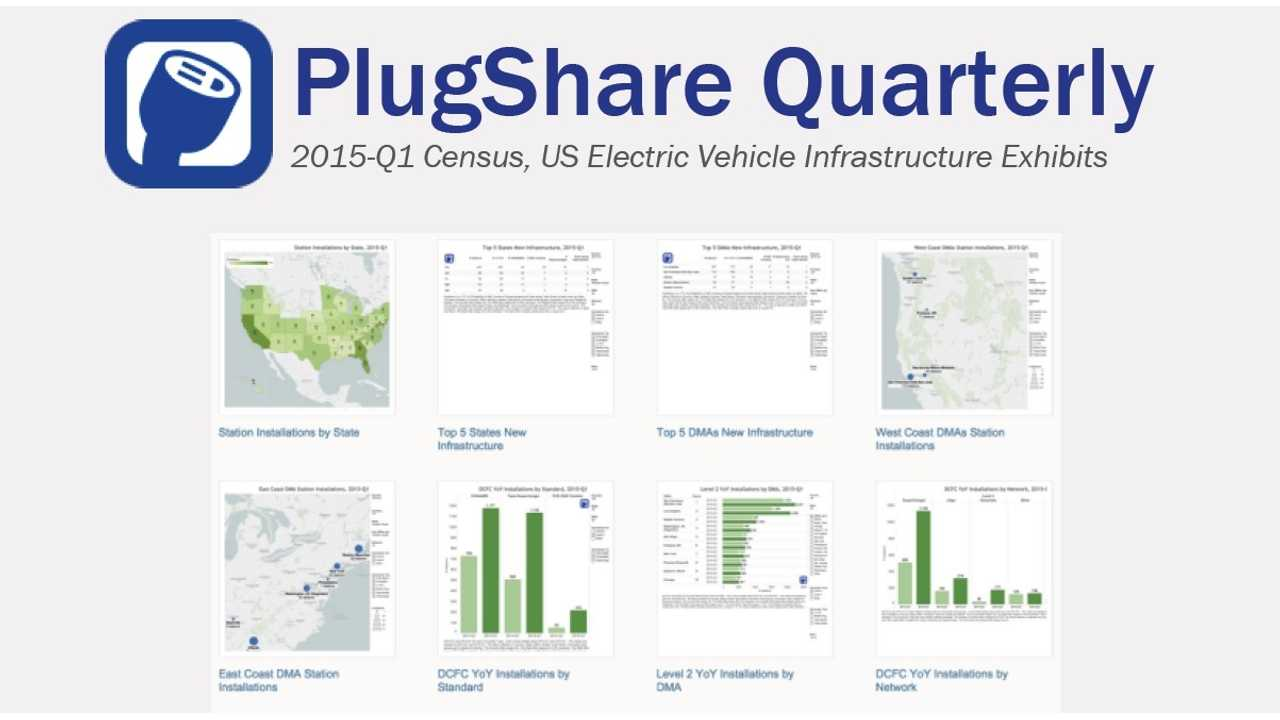 PlugShare Quarterly Launches:  Gives New Depth Behind Charging Infrastructure In US
