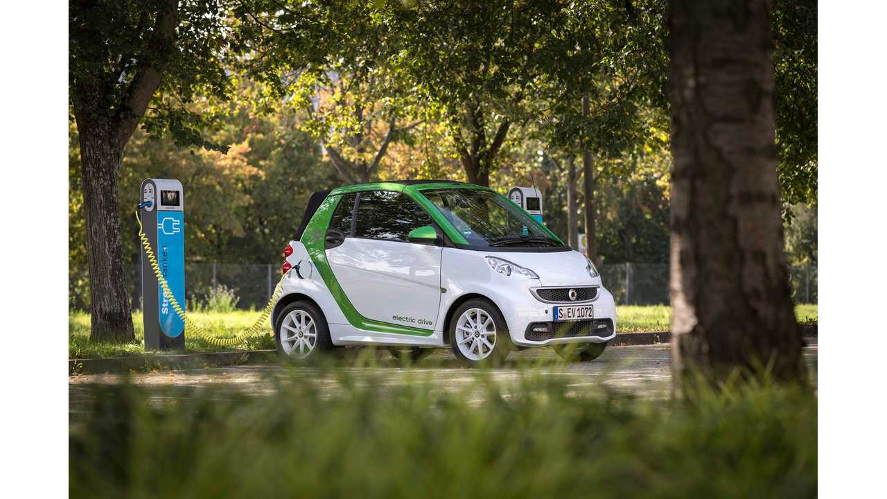 Electric Smart Fortwo Captures BEV Sales Title In Germany For Third Consecutive Year
