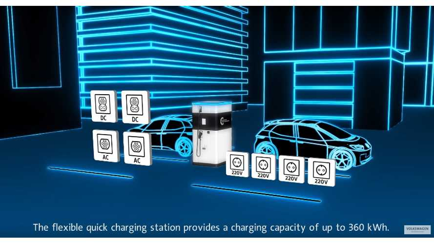 Volkswagen Reveals Its Mobile Fast Charging Station In Geneva