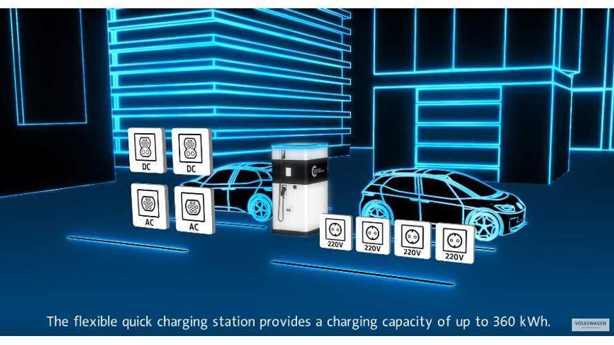 Volkswagen Reveals Its Mobile Fast Charging Station In Geneva