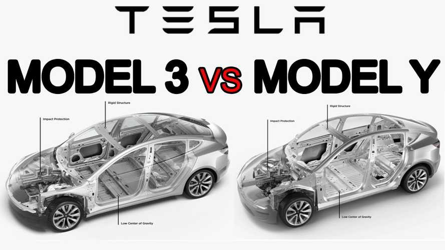 Tesla Model Y And Model 3 Compared In This In-Depth Video