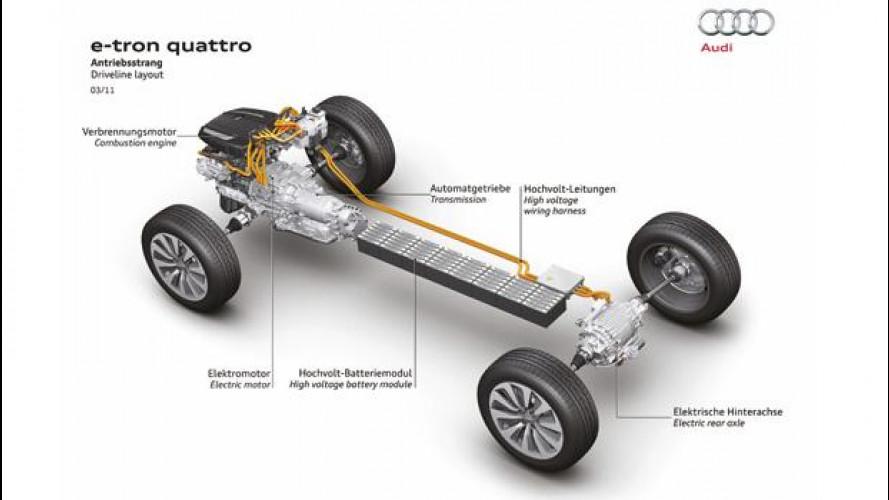 Audi e-quattro: la trazione integrale sarà elettrica